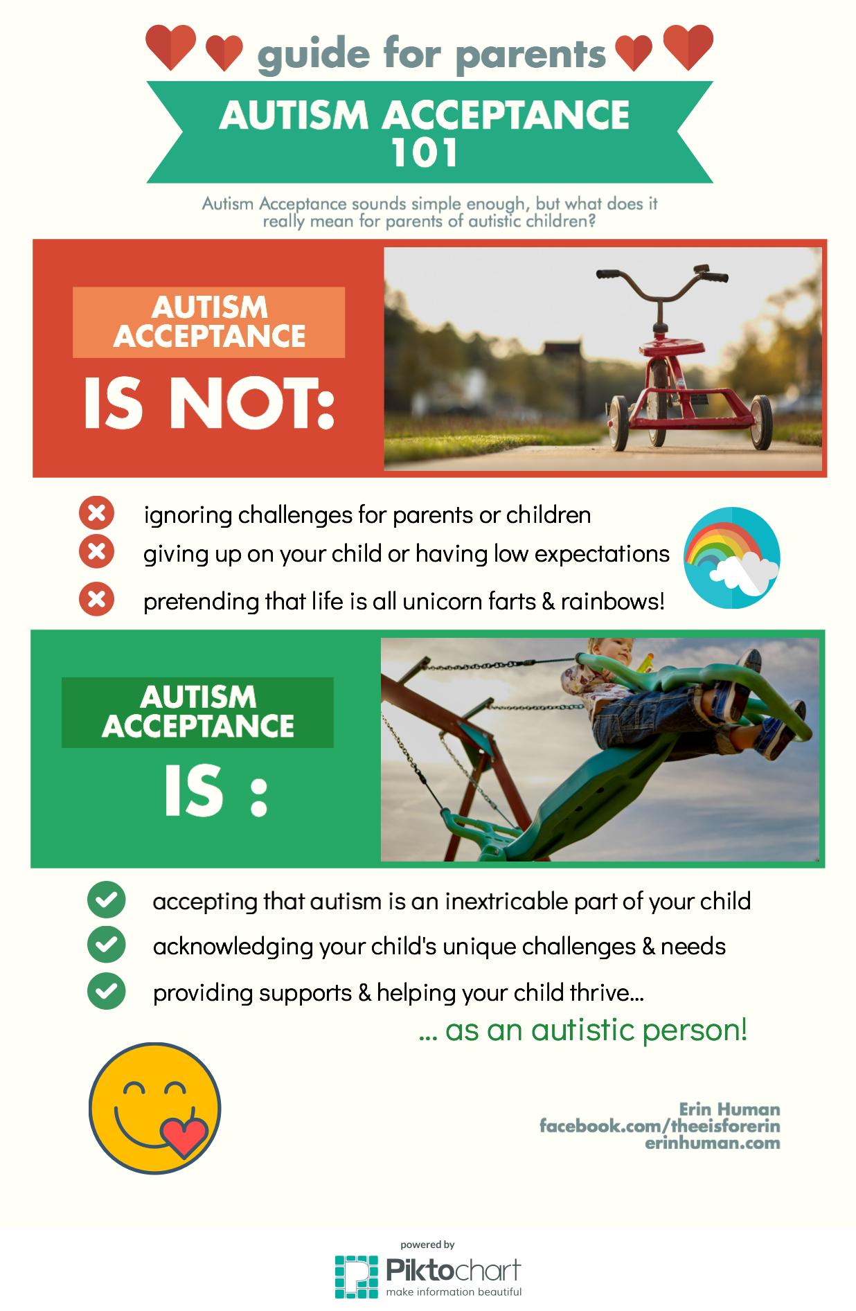 Autism Acceptance 101 – Erin Human