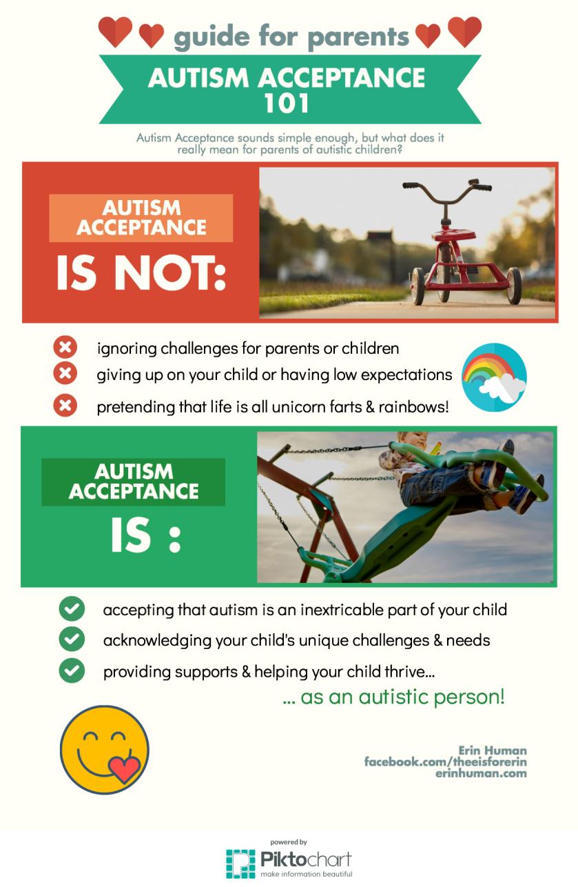 Autism Acceptance 101