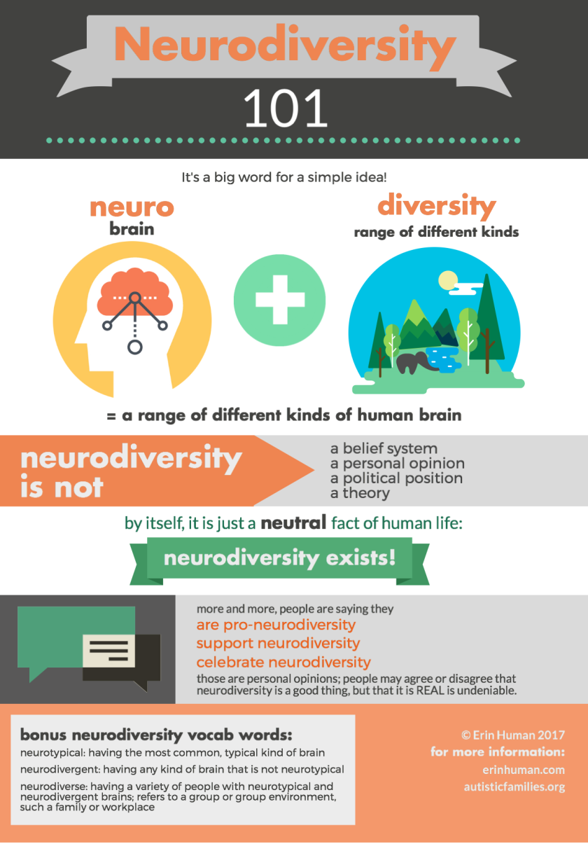 neurodiversity 101