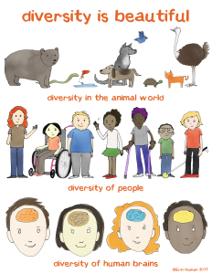 diversity is beautiful cartoon